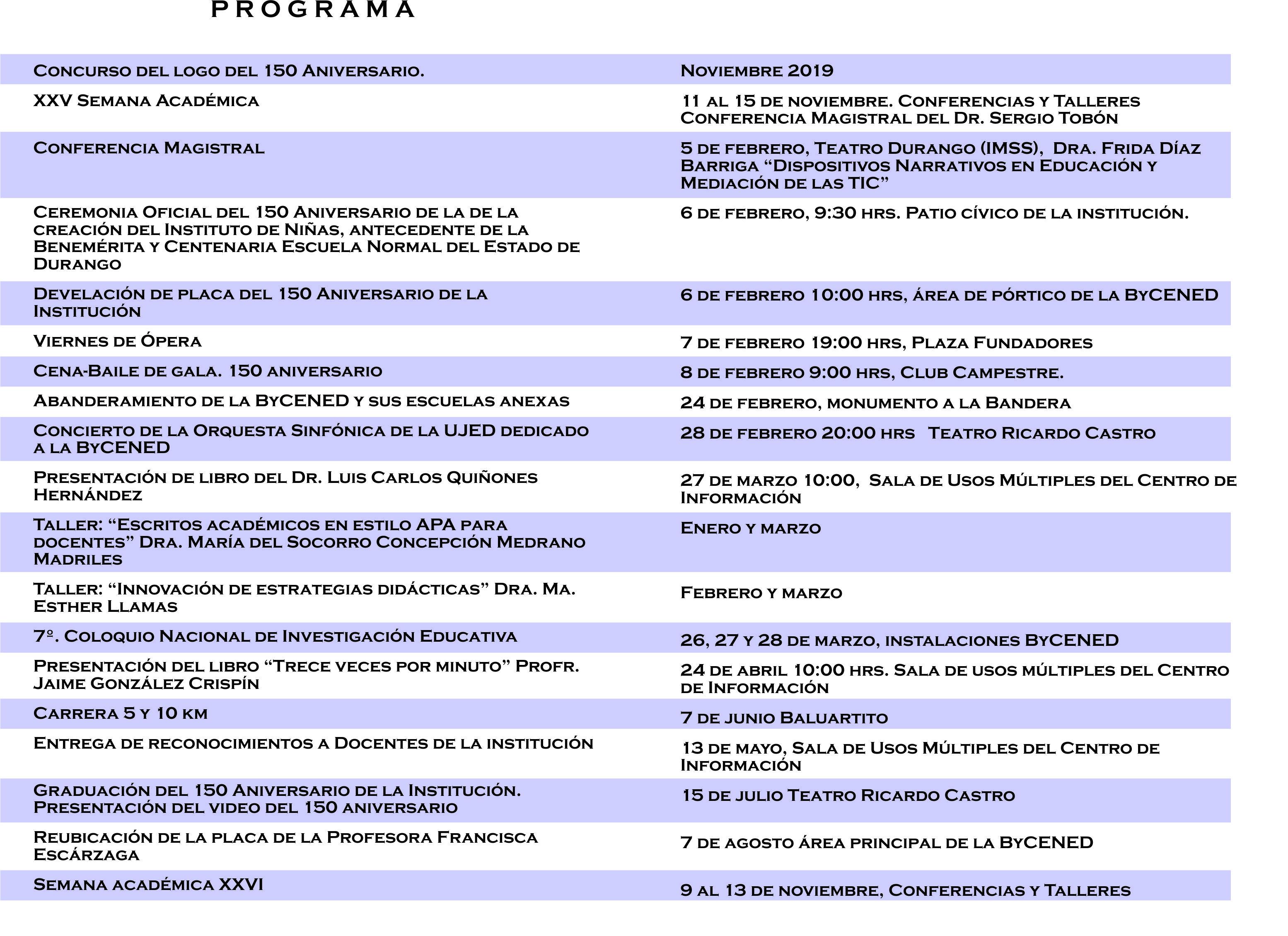 programa de 150-2